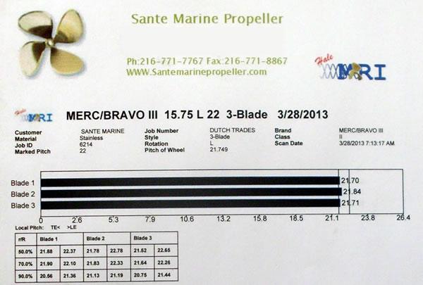 Hale MRI at Sante Marine Propeller in Cleveland, OH